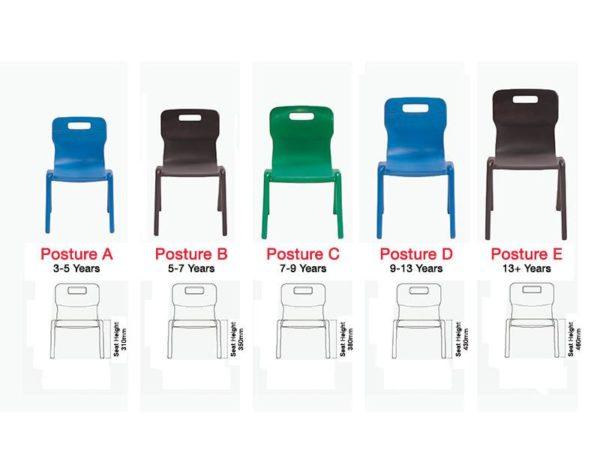 Posture Chair Series