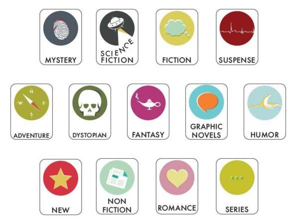 Retro Classification Labels
